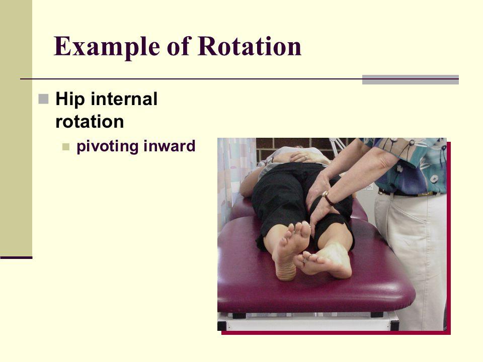Example of Rotation Hip internal rotation pivoting inward