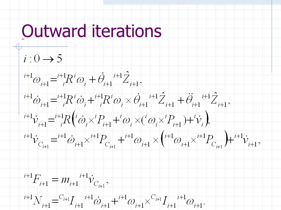 Outward iterations