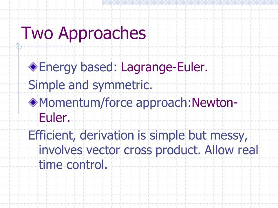 Newton-Euler Algorithm Newton-Euler method is described briefly below.