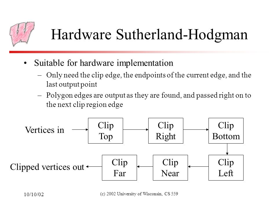 10/10/02 (c) 2002 University of Wisconsin, CS 559 Hardware Sutherland-Hodgman Suitable for hardware implementation –Only need the clip edge, the endpoints of the current edge, and the last output point –Polygon edges are output as they are found, and passed right on to the next clip region edge Clip Top Vertices in Clip Right Clip Bottom Clip Left Clipped vertices out Clip Far Clip Near