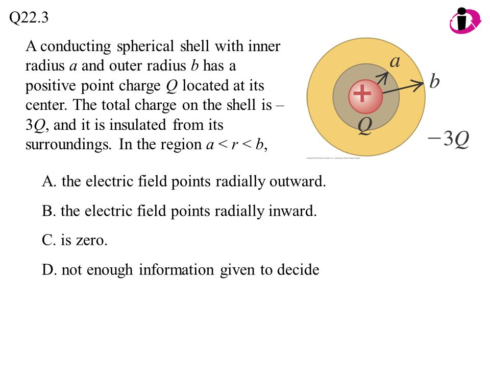 A conducting spherical shell with inner radius a and outer radius b has a positive point charge Q located at its center. The total charge on the shell