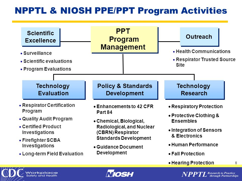 9 NIOSH Respirator Certification is the cornerstone of PPT Program activities