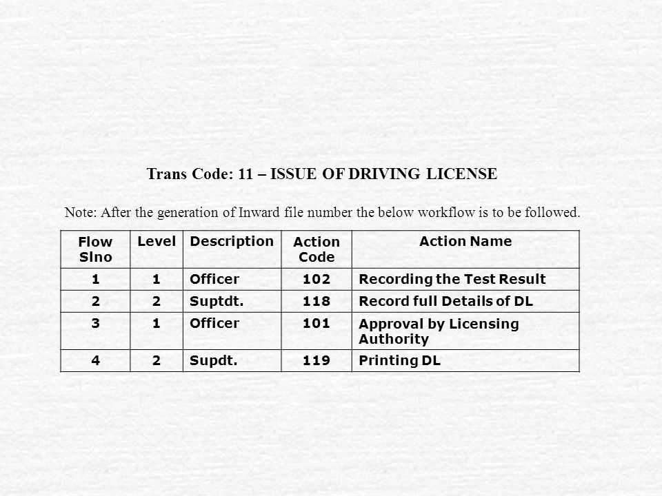 Trans Code: 11 – ISSUE OF DRIVING LICENSE Flow Slno LevelDescriptionAction Code Action Name 11Officer102Recording the Test Result 22Suptdt.118Record full Details of DL 31Officer101Approval by Licensing Authority 42Supdt.119Printing DL Note: After the generation of Inward file number the below workflow is to be followed.