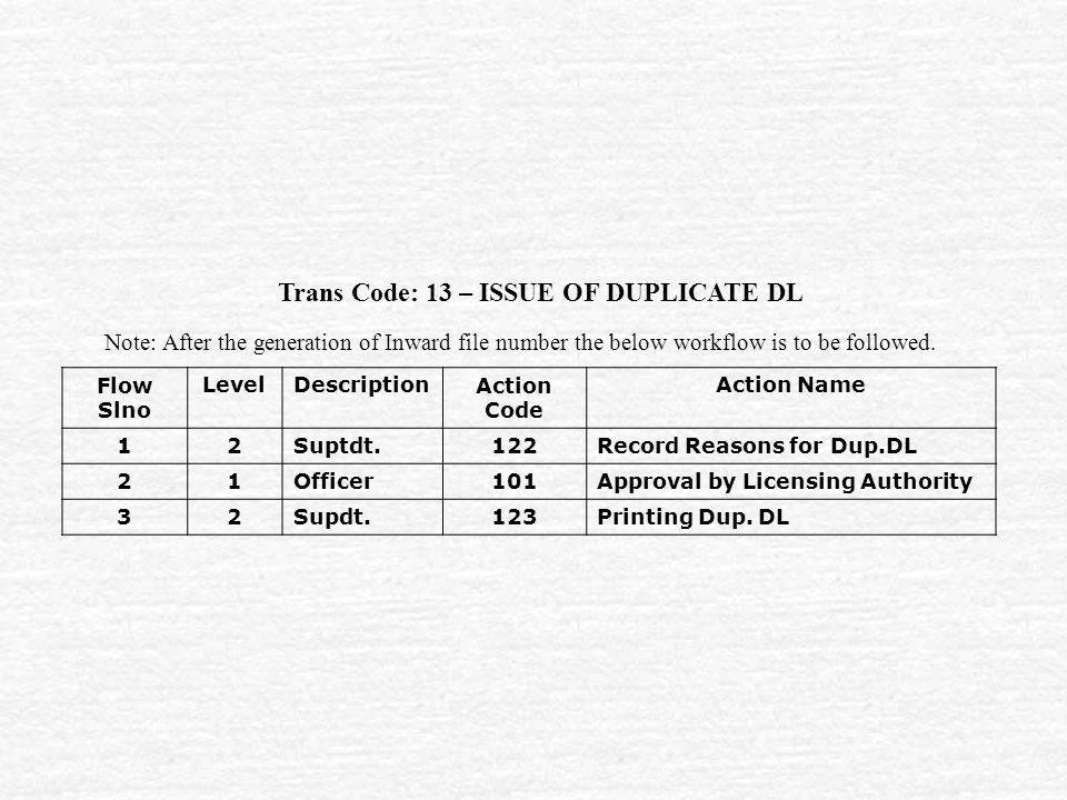 Trans Code: 13 – ISSUE OF DUPLICATE DL Flow Slno LevelDescriptionAction Code Action Name 12Suptdt.122Record Reasons for Dup.DL 21Officer101Approval by Licensing Authority 32Supdt.123Printing Dup.