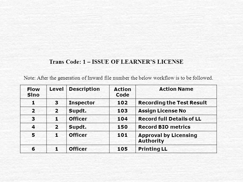 Trans Code: 1 – ISSUE OF LEARNER'S LICENSE Flow Slno LevelDescriptionAction Code Action Name 13Inspector102Recording the Test Result 22Supdt.103Assign License No 31Officer104Record full Details of LL 42Supdt.150Record BIO metrics 51Officer101Approval by Licensing Authority 61Officer105Printing LL Note: After the generation of Inward file number the below workflow is to be followed.