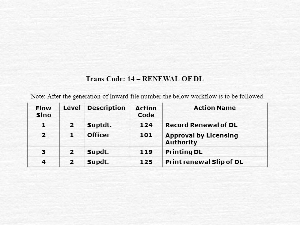 Trans Code: 14 – RENEWAL OF DL Flow Slno LevelDescriptionAction Code Action Name 12Suptdt.124Record Renewal of DL 21Officer101Approval by Licensing Authority 32Supdt.119Printing DL 42Supdt.125Print renewal Slip of DL Note: After the generation of Inward file number the below workflow is to be followed.
