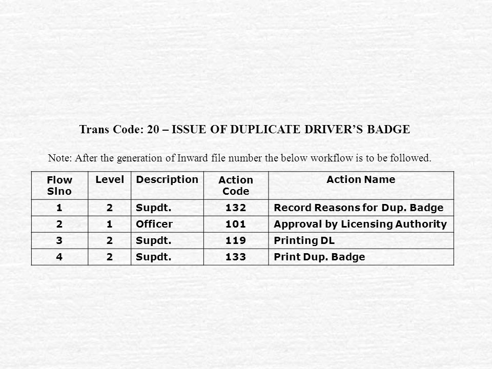 Trans Code: 20 – ISSUE OF DUPLICATE DRIVER'S BADGE Flow Slno LevelDescriptionAction Code Action Name 12Supdt.132Record Reasons for Dup.