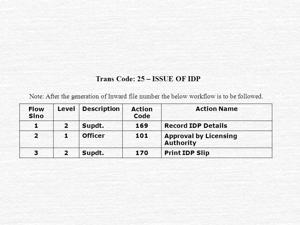 Trans Code: 25 – ISSUE OF IDP Flow Slno LevelDescriptionAction Code Action Name 12Supdt.169Record IDP Details 21Officer101Approval by Licensing Authority 32Supdt.170Print IDP Slip Note: After the generation of Inward file number the below workflow is to be followed.