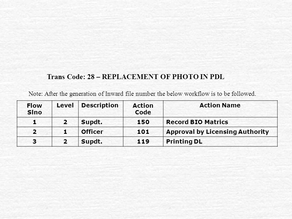 Trans Code: 28 – REPLACEMENT OF PHOTO IN PDL Flow Slno LevelDescriptionAction Code Action Name 12Supdt.150Record BIO Matrics 21Officer101Approval by Licensing Authority 32Supdt.119Printing DL Note: After the generation of Inward file number the below workflow is to be followed.