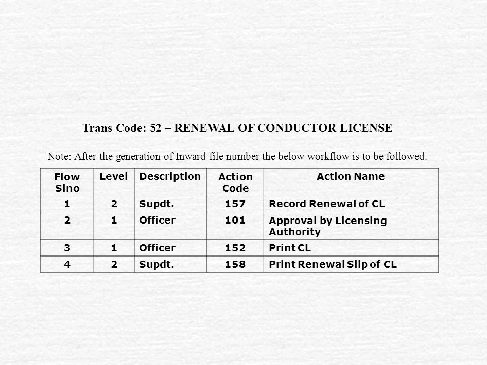 Trans Code: 52 – RENEWAL OF CONDUCTOR LICENSE Flow Slno LevelDescriptionAction Code Action Name 12Supdt.157Record Renewal of CL 21Officer101Approval by Licensing Authority 31Officer152Print CL 42Supdt.158Print Renewal Slip of CL Note: After the generation of Inward file number the below workflow is to be followed.