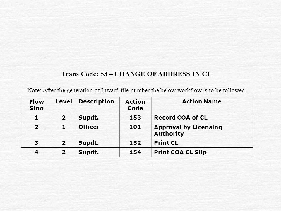 Trans Code: 53 – CHANGE OF ADDRESS IN CL Flow Slno LevelDescriptionAction Code Action Name 12Supdt.153Record COA of CL 21Officer101Approval by Licensing Authority 32Supdt.152Print CL 42Supdt.154Print COA CL Slip Note: After the generation of Inward file number the below workflow is to be followed.