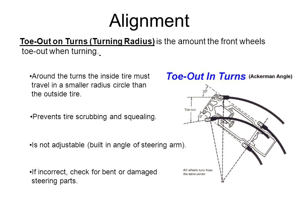 Alignment Toe-Out on Turns (Turning Radius) is the amount the front wheels toe-out when turning. Around the turns the inside tire must travel in a sma