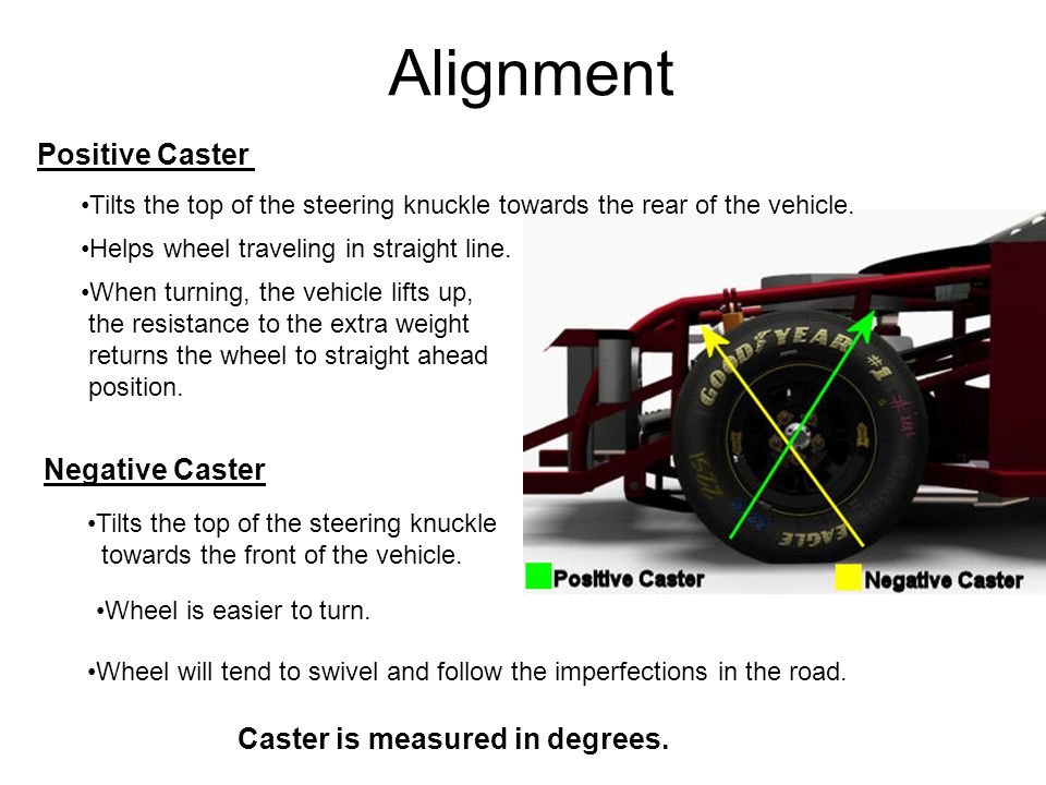 Alignment Positive Caster Tilts the top of the steering knuckle towards the rear of the vehicle. Helps wheel traveling in straight line. When turning,