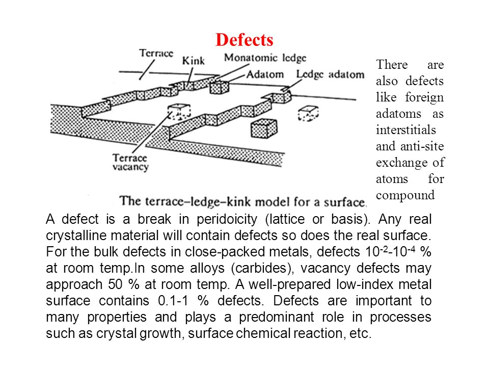 Defects A defect is a break in peridoicity (lattice or basis). Any real crystalline material will contain defects so does the real surface. For the bu