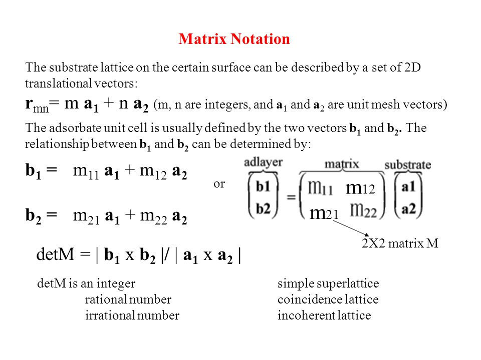 Matrix Notation The substrate lattice on the certain surface can be described by a set of 2D translational vectors: r mn = m a 1 + n a 2 (m, n are int