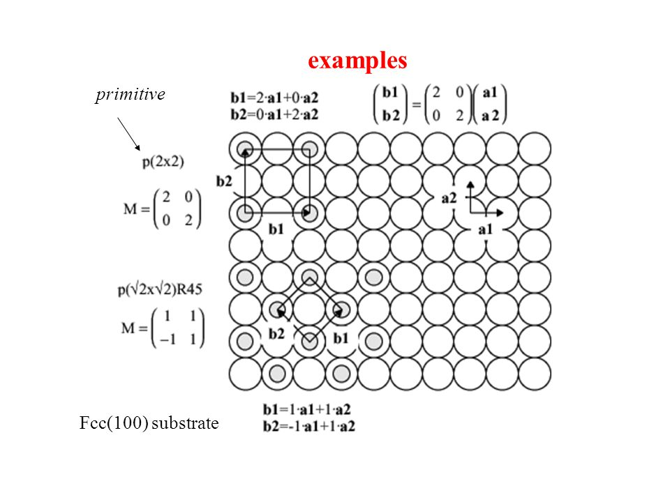 examples Fcc(100) substrate primitive