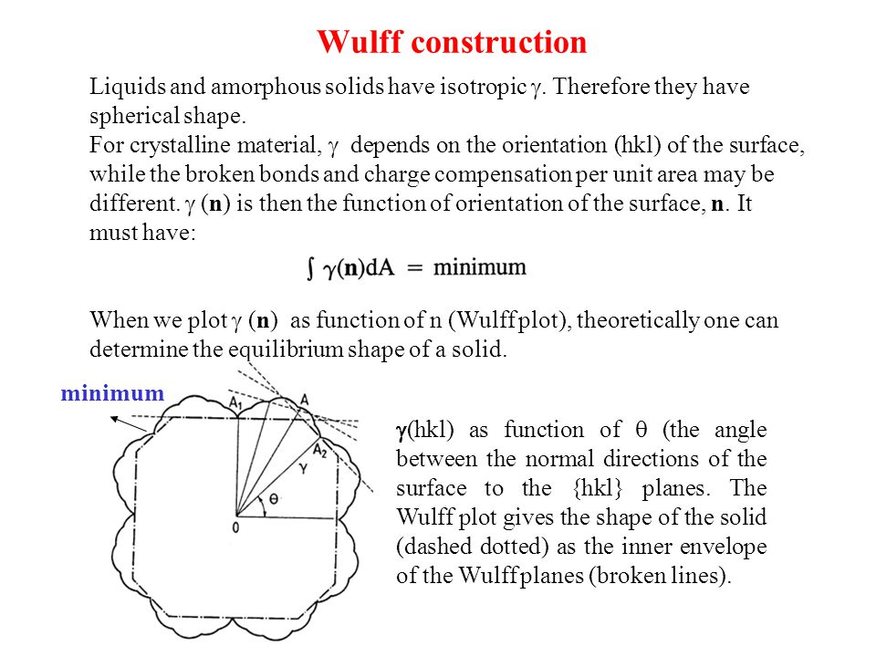 Wulff construction Liquids and amorphous solids have isotropic . Therefore they have spherical shape. For crystalline material,  depends on the orie