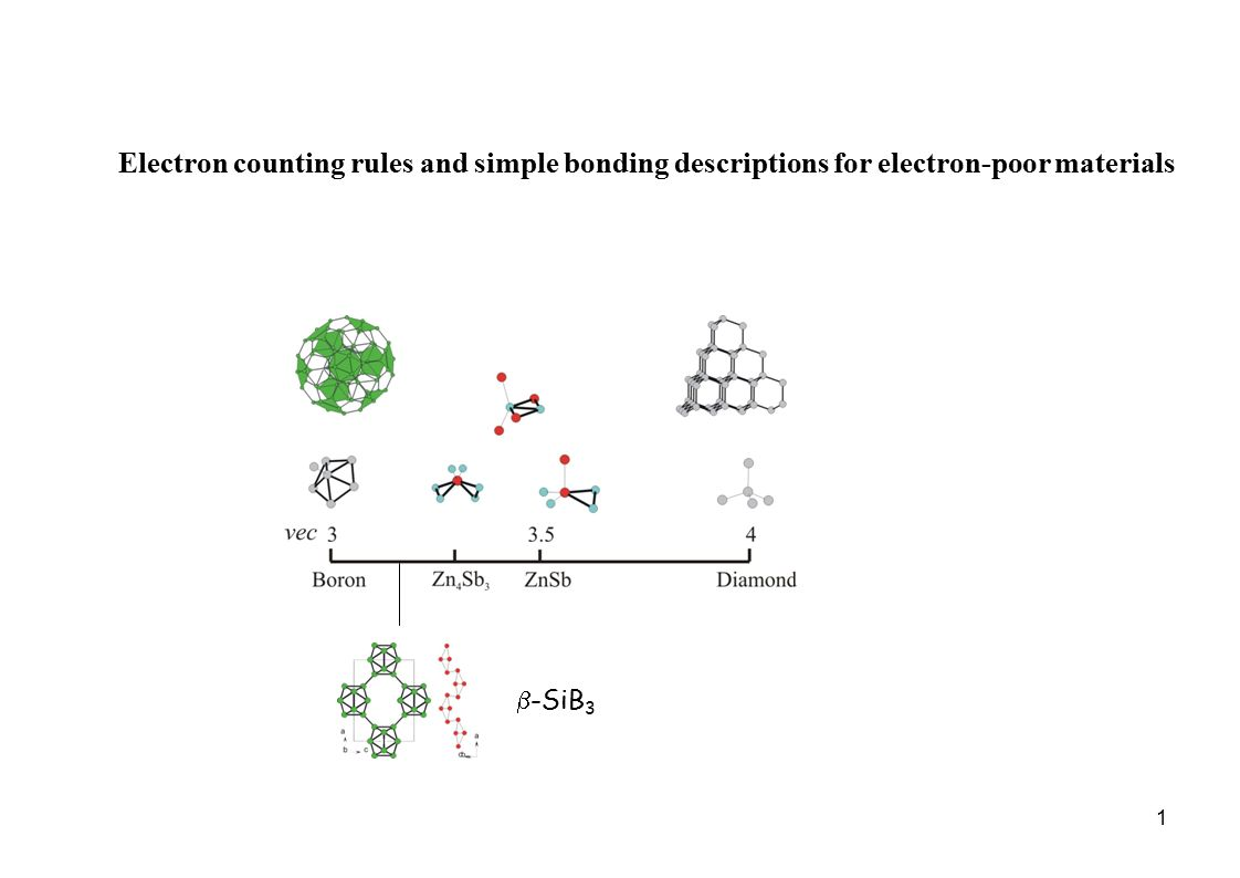 1 Electron counting rules and simple bonding descriptions for electron-poor materials  -SiB 3