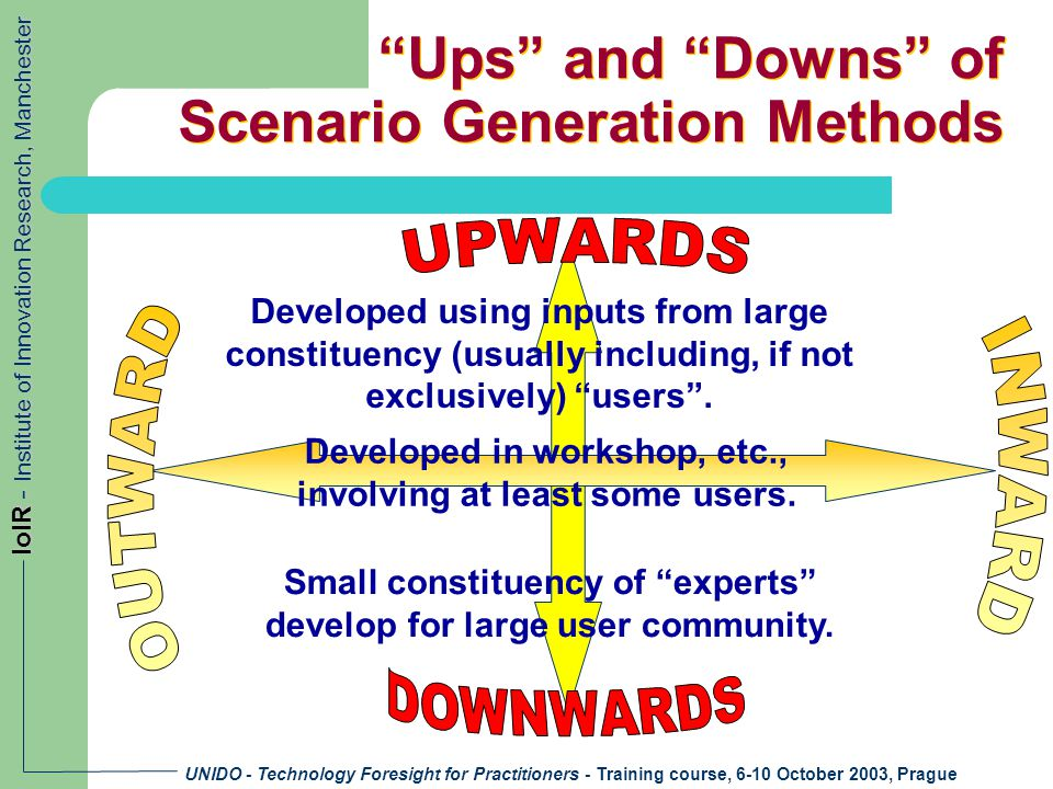 UNIDO - Technology Foresight for Practitioners - Training course, 6-10 October 2003, Prague IoIR - Institute of Innovation Research, Manchester Ups and Downs of Scenario Generation Methods Developed using inputs from large constituency (usually including, if not exclusively) users .