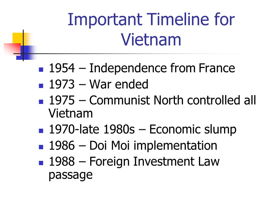 Important Timeline for Vietnam 1954 – Independence from France 1973 – War ended 1975 – Communist North controlled all Vietnam 1970-late 1980s – Economic slump 1986 – Doi Moi implementation 1988 – Foreign Investment Law passage