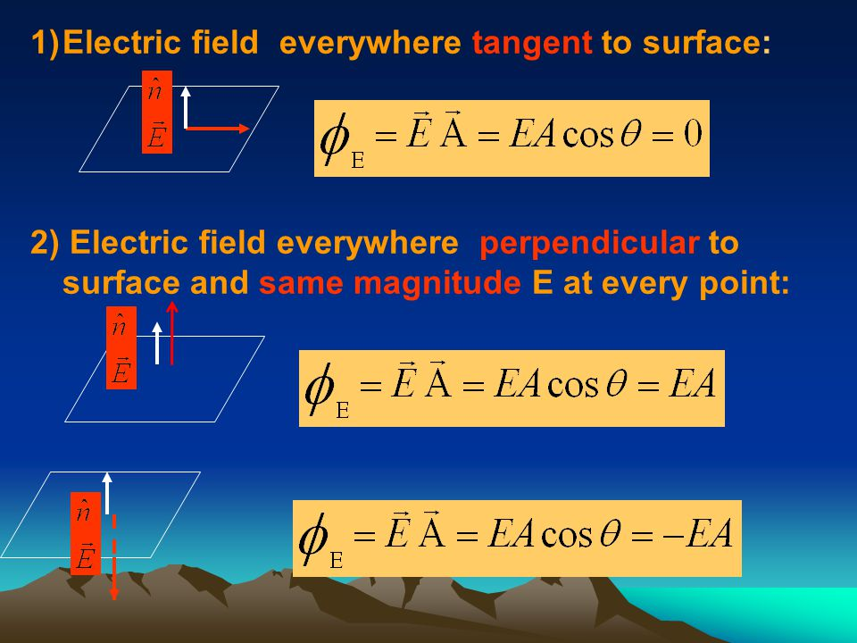 1)Electric field everywhere tangent to surface: 2) Electric field everywhere perpendicular to surface and same magnitude E at every point: