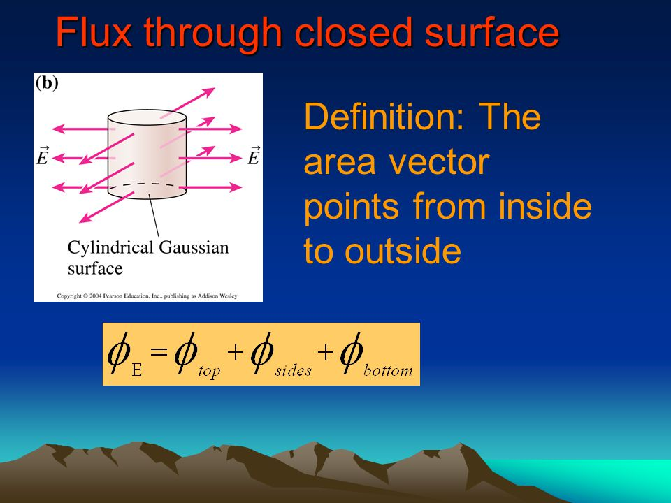 Flux through closed surface Definition: The area vector points from inside to outside