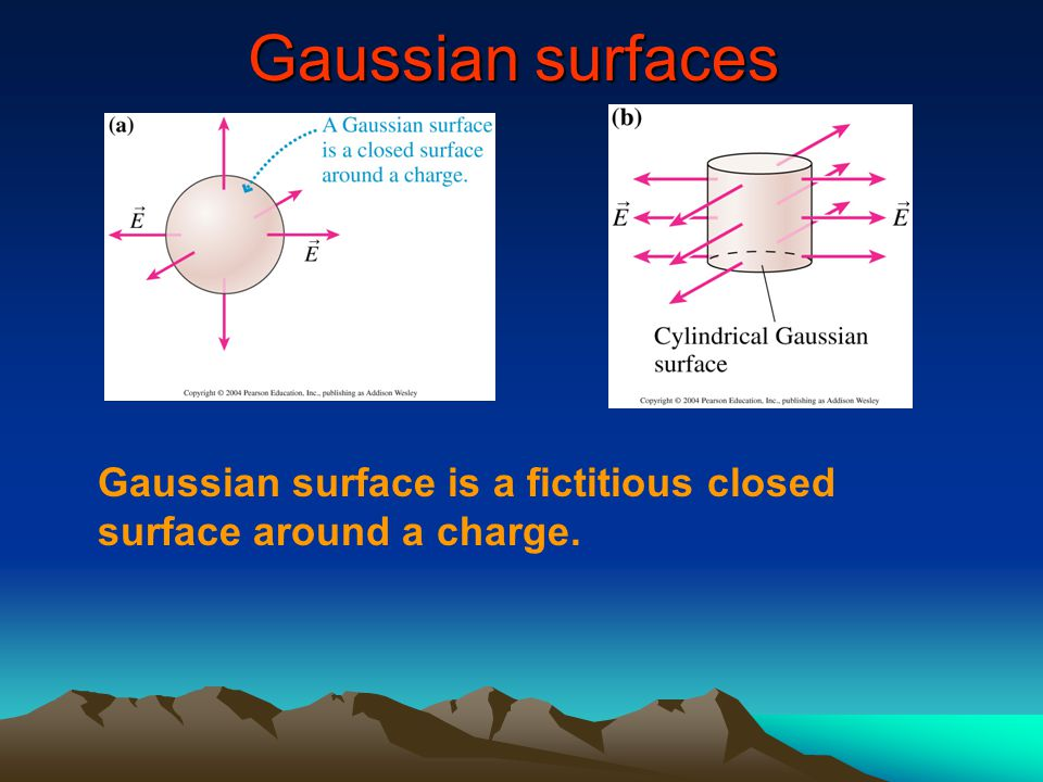 Gaussian surfaces Gaussian surface is a fictitious closed surface around a charge.