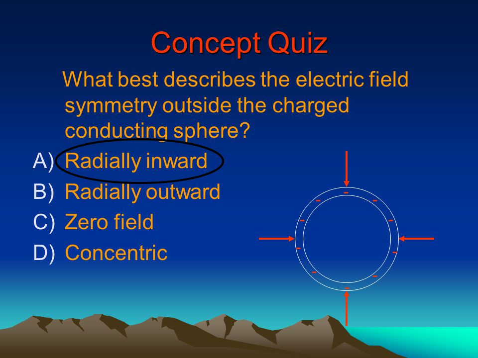 Concept Quiz What best describes the electric field symmetry outside the charged conducting sphere.