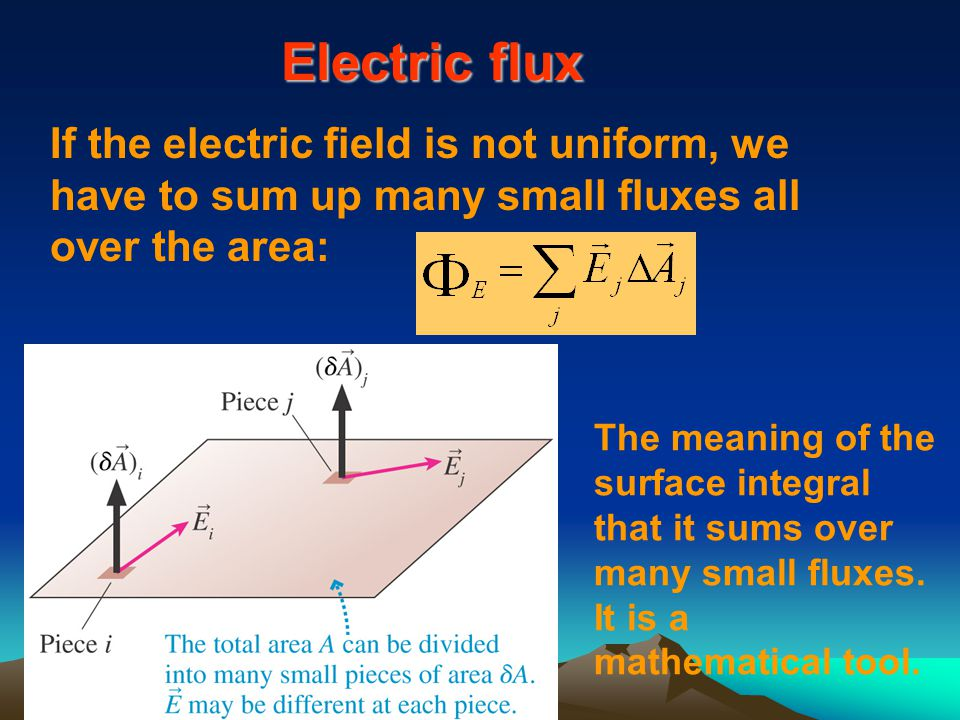 Electric flux If the electric field is not uniform, we have to sum up many small fluxes all over the area: The meaning of the surface integral that it sums over many small fluxes.