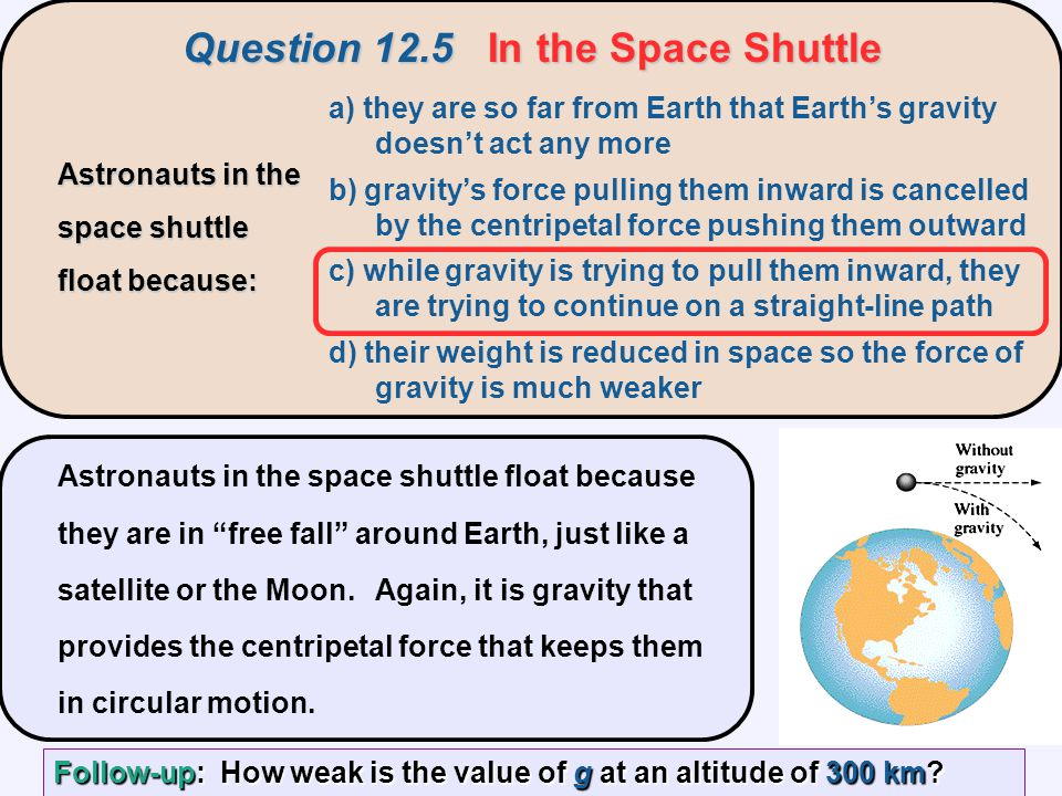 "Astronauts in the space shuttle float because they are in ""free fall"" around Earth, just like a satellite or the Moon. Again, it is gravity that provi"