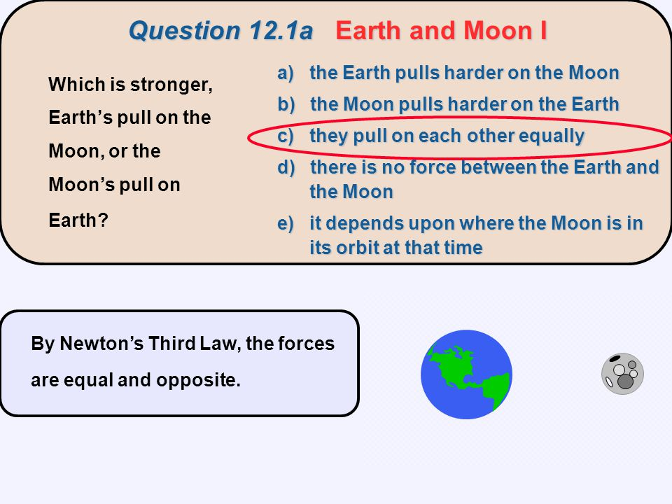 By Newton's Third Law, the forces are equal and opposite. Question 12.1aEarth and Moon I Question 12.1a Earth and Moon I a) the Earth pulls harder on