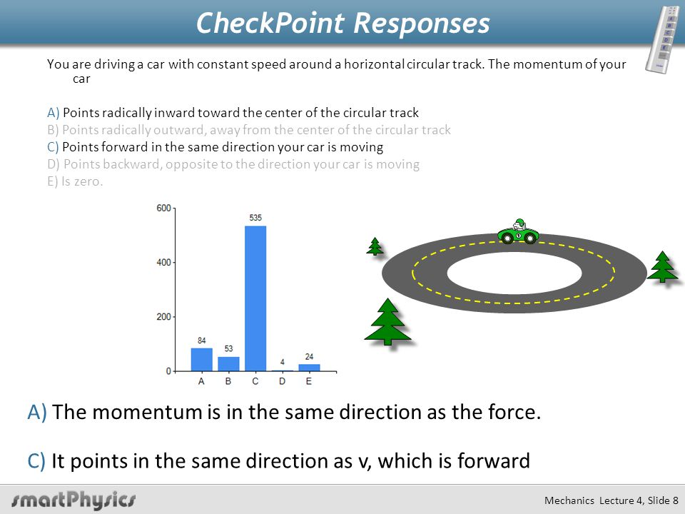 Mechanics Lecture 4, Slide 8 A) The momentum is in the same direction as the force.