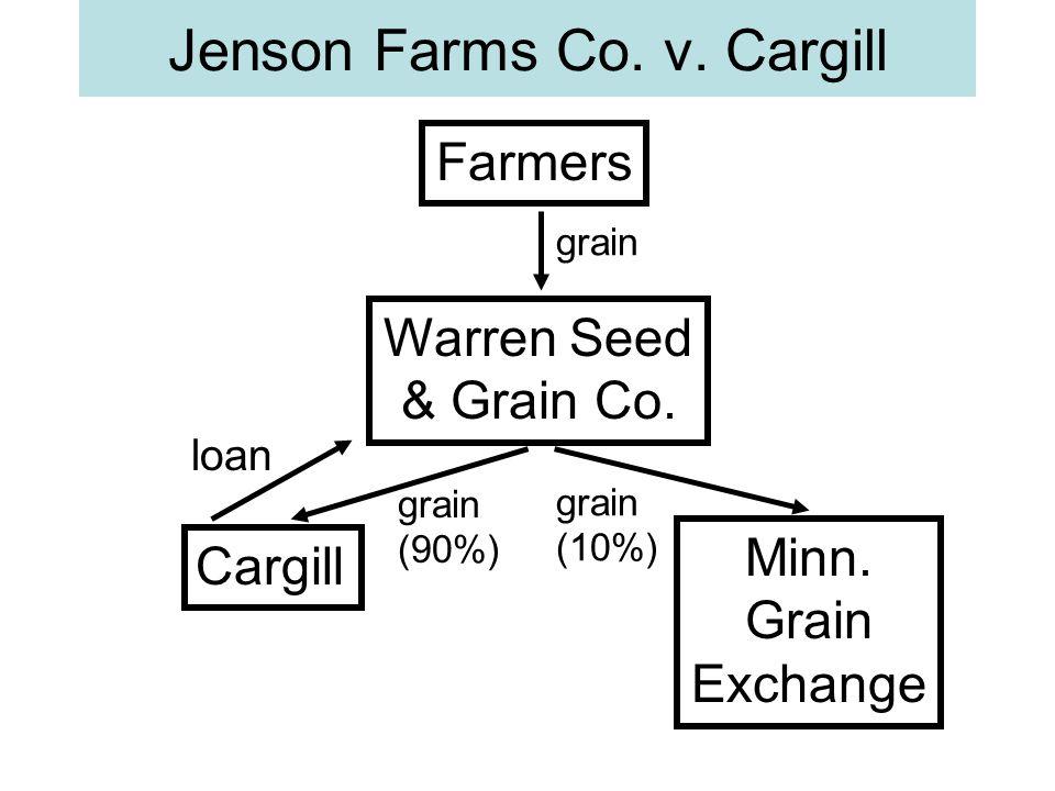 Jenson Farms Co. v. Cargill Cargill Warren Seed & Grain Co.