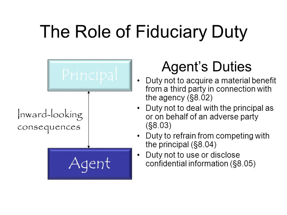 The Role of Fiduciary Duty Agent's Duties Duty not to acquire a material benefit from a third party in connection with the agency (§8.02) Duty not to deal with the principal as or on behalf of an adverse party (§8.03) Duty to refrain from competing with the principal (§8.04) Duty not to use or disclose confidential information (§8.05) Principal Agent Inward-looking consequences