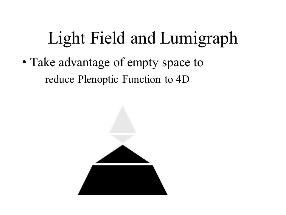 Light Field and Lumigraph Take advantage of empty space to –reduce Plenoptic Function to 4D