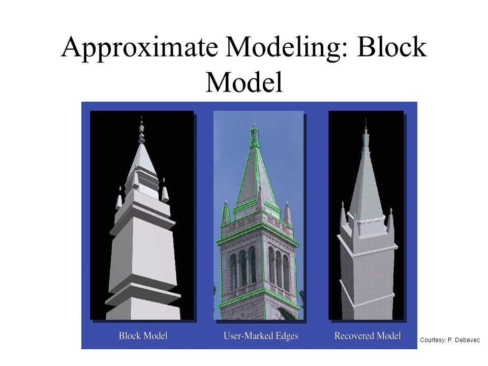 Approximate Modeling: Block Model Courtesy: P. Debevec