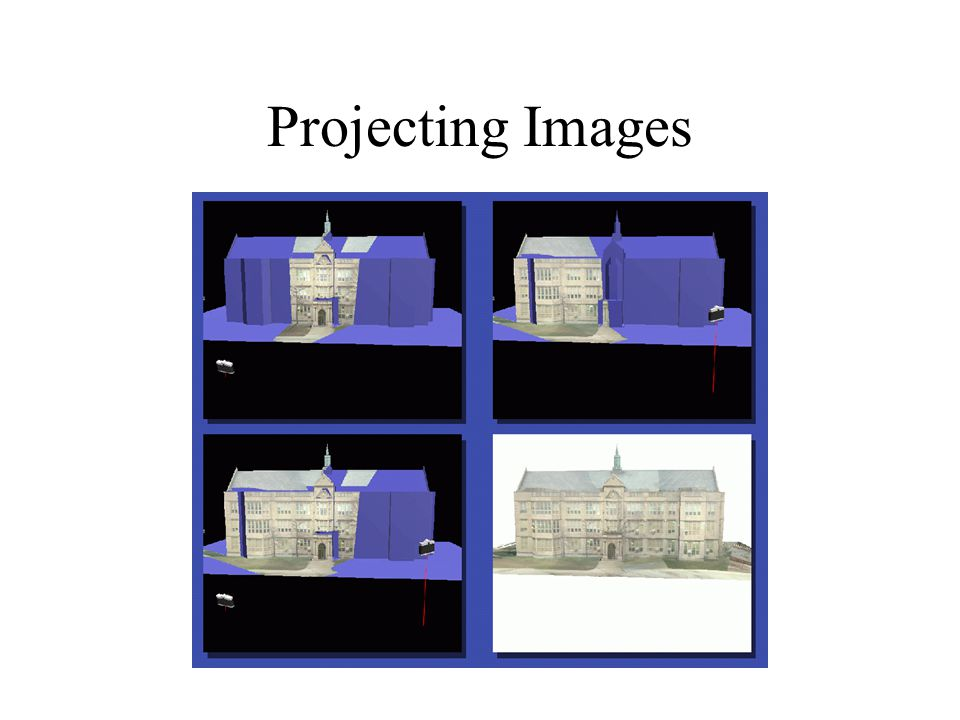 Projecting Images