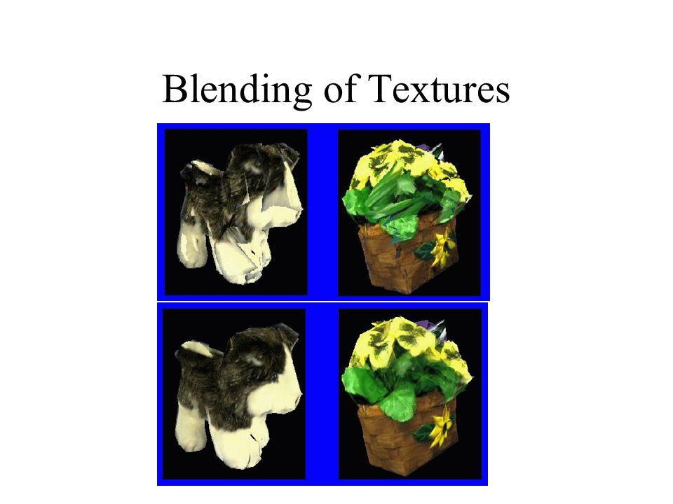 Blending of Textures