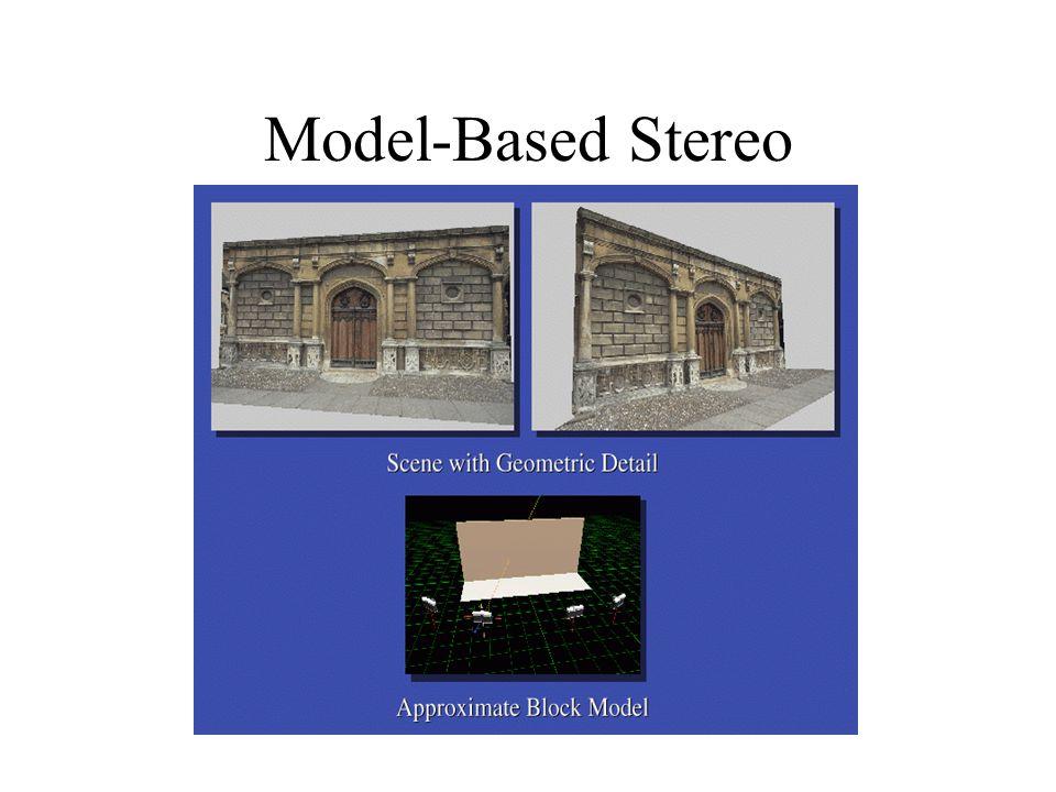 Model-Based Stereo