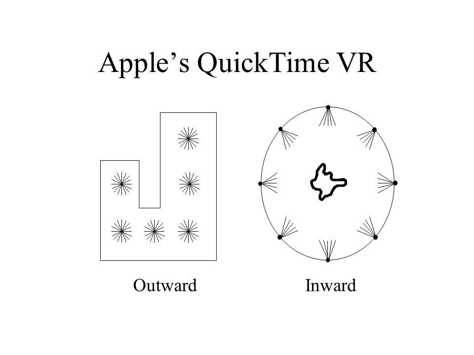 Apple's QuickTime VR OutwardInward