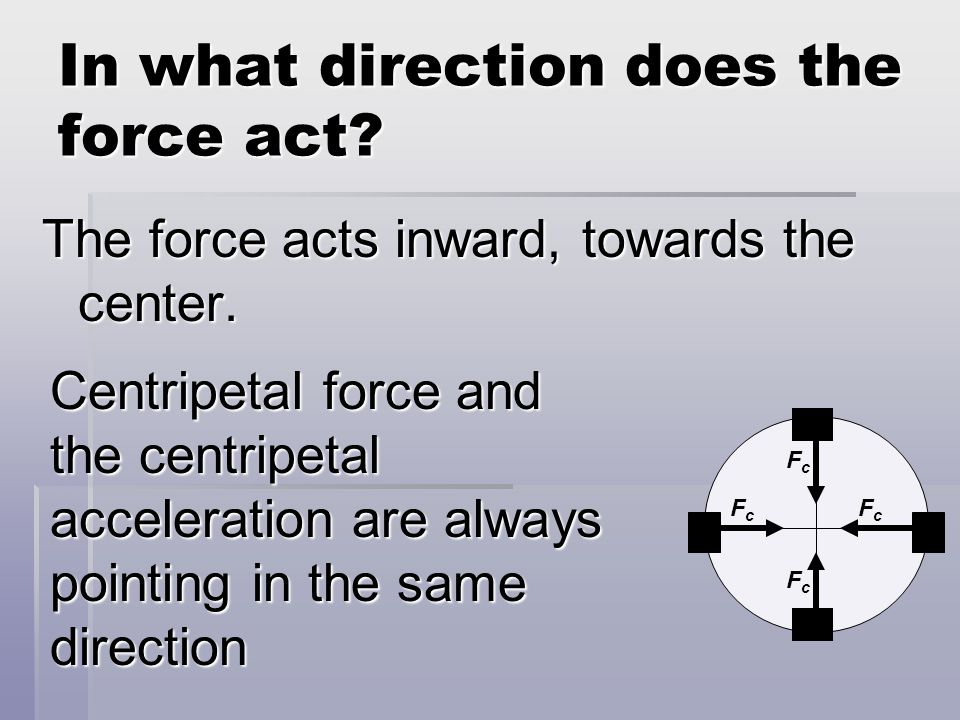 In what direction does the force act. The force acts inward, towards the center.