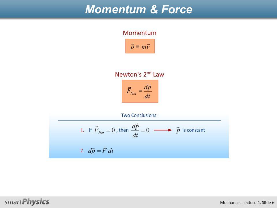 Mechanics Lecture 4, Slide 6 Momentum & Force