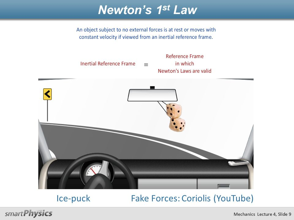 Mechanics Lecture 4, Slide 10 Forces come in pairs! Fire-cart Newton's 3 rd Law