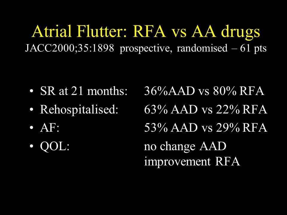 Atrial Flutter: RFA vs AA drugs JACC2000;35:1898 prospective, randomised – 61 pts SR at 21 months:36%AAD vs 80% RFA Rehospitalised:63% AAD vs 22% RFA AF:53% AAD vs 29% RFA QOL:no change AAD improvement RFA