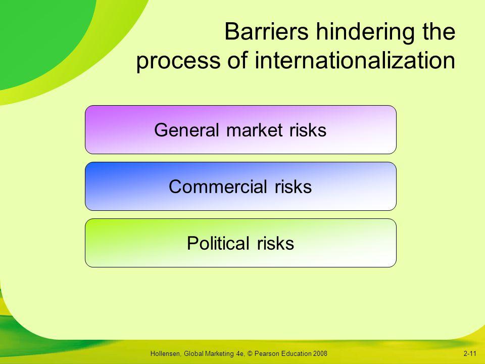 Hollensen, Global Marketing 4e, © Pearson Education 20082-11 Barriers hindering the process of internationalization General market risks Commercial risks Political risks