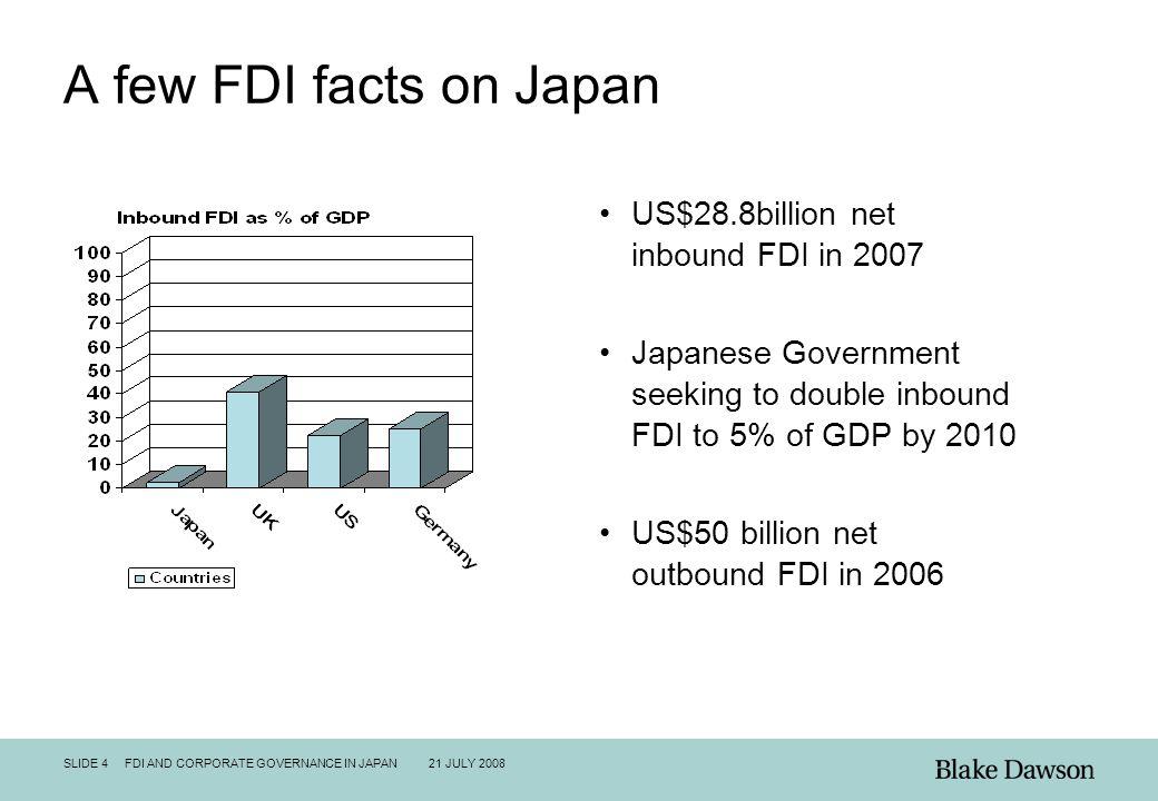SLIDE 4 FDI AND CORPORATE GOVERNANCE IN JAPAN 21 JULY 2008 A few FDI facts on Japan US$28.8billion net inbound FDI in 2007 Japanese Government seeking
