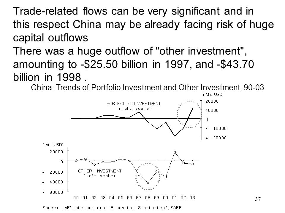 Trade-related flows can be very significant and in this respect China may be already facing risk of huge capital outflows There was a huge outflow of other investment , amounting to -$25.50 billion in 1997, and -$43.70 billion in 1998.