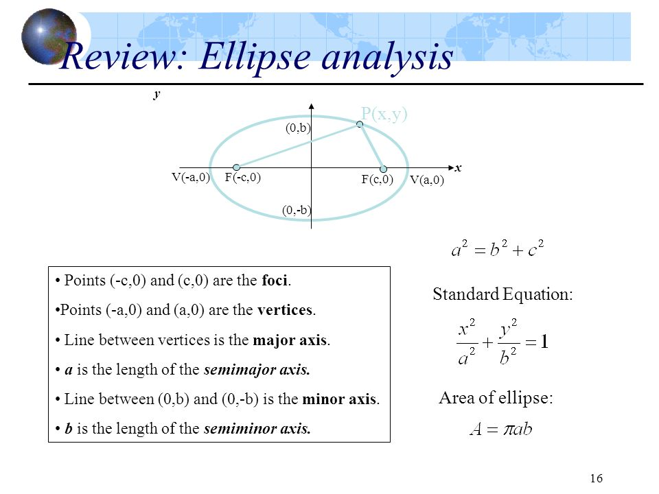 16 Review: Ellipse analysis Points (-c,0) and (c,0) are the foci. Points (-a,0) and (a,0) are the vertices. Line between vertices is the major axis. a
