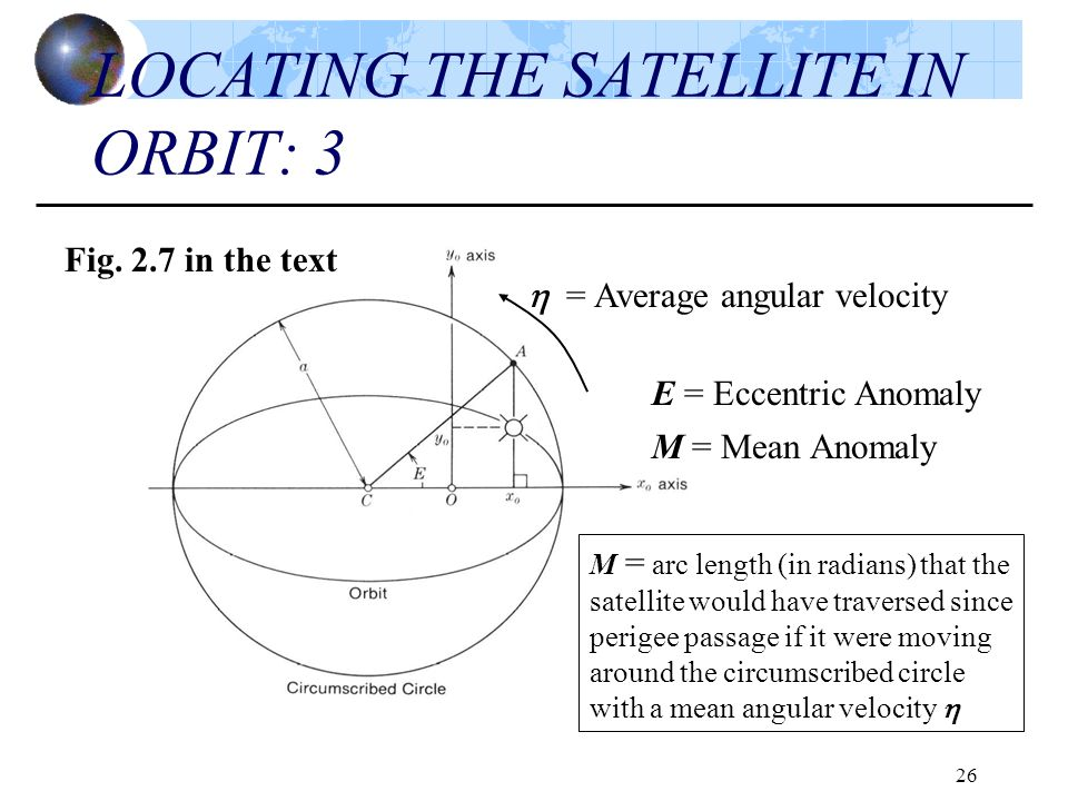 26 LOCATING THE SATELLITE IN ORBIT: 3 Fig. 2.7 in the text  = Average angular velocity E = Eccentric Anomaly M = Mean Anomaly M = arc length (in radi
