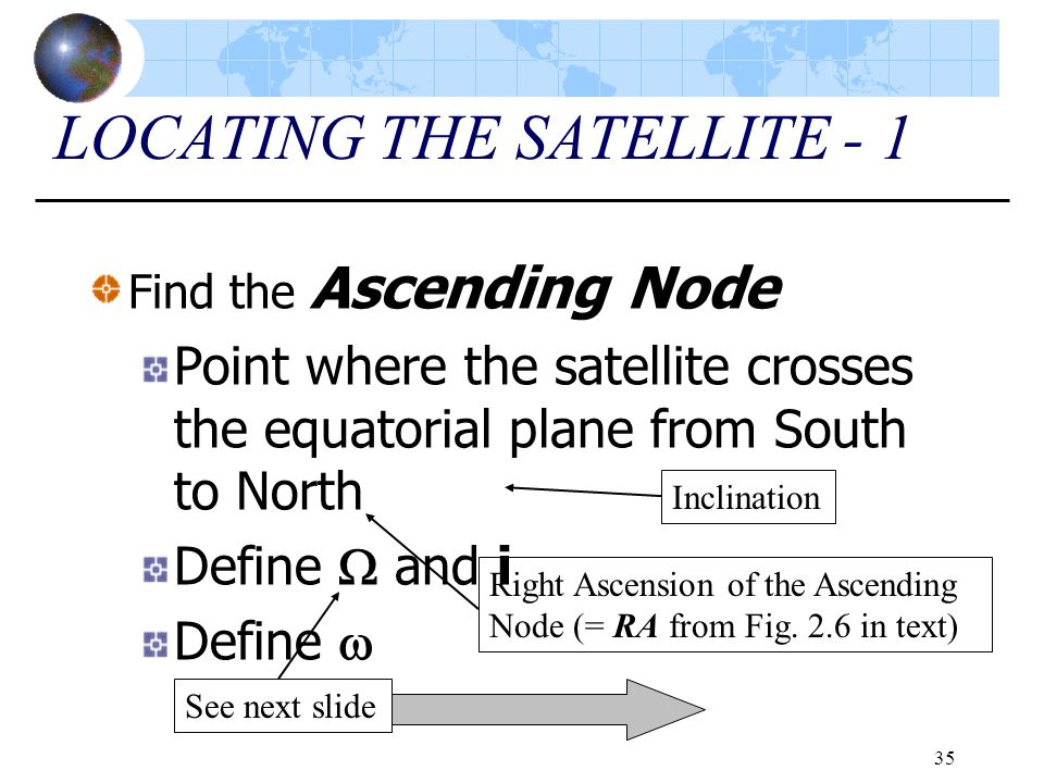 35 LOCATING THE SATELLITE - 1 Find the Ascending Node Point where the satellite crosses the equatorial plane from South to North Define  and i Define